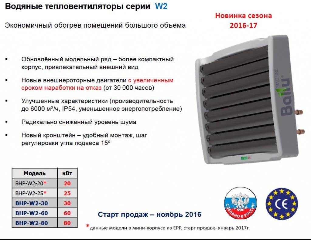 Тепловентилятор своими руками водяной