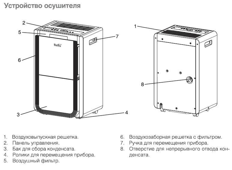 http://www.byroclimata.ru/upload/medialibrary/aab/aabadaecb68f79600cdf53345140a192.jpg