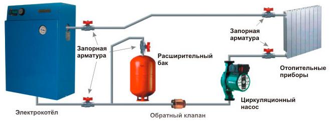 Экономичный электрокотел своими руками