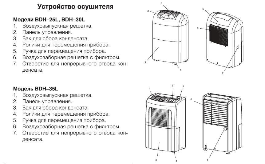 Картинки по запросу Осушитель воздуха Ballu BDH-25L